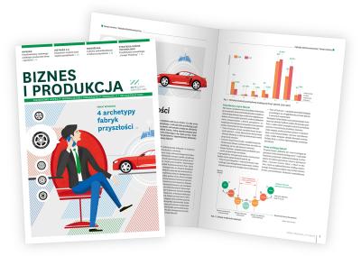 Projekt iskład czasopisma dla klientów